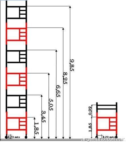 Precio alquiler de andamios affordable imagen imagen with for Alquiler de andamios precios